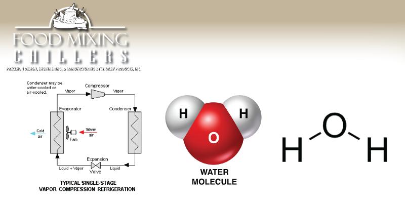 ethylene-07